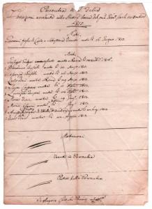 variazione-delle-anime-1817-parrocchia-san-felice